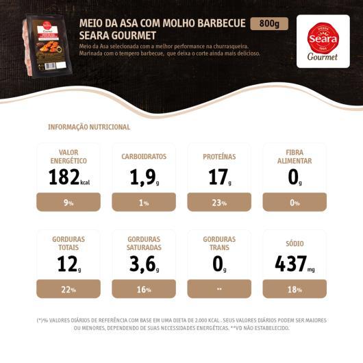Meio da Asa Seara Gourmet molho barbecue 800g - Imagem em destaque