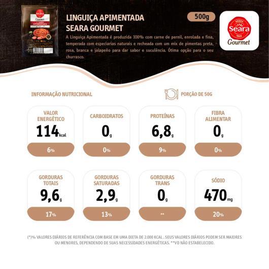 Linguiça Seara Pernil Gourmet apimentada 450G - Imagem em destaque